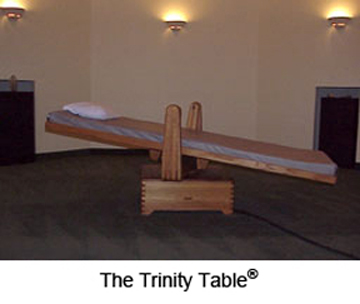 The Trinity Table